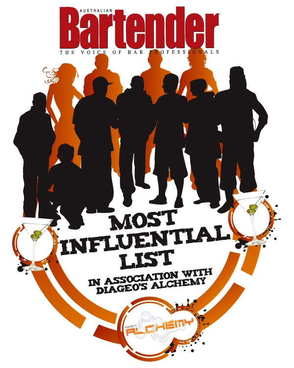 Most Influential List
