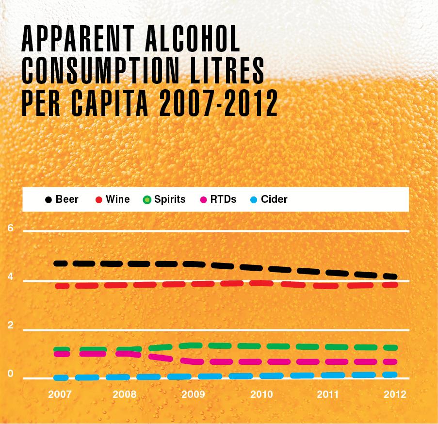 alcohol consumption stat box