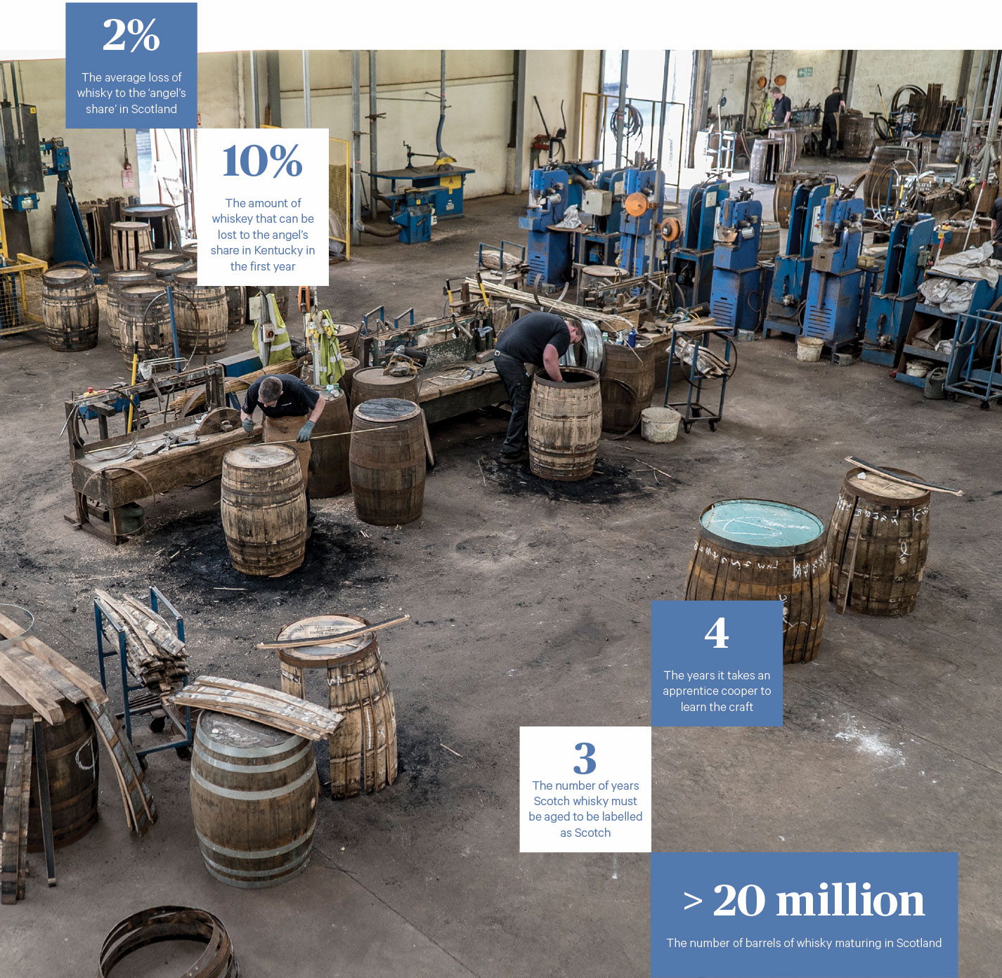 The cooperage at The Balvenie distillery.